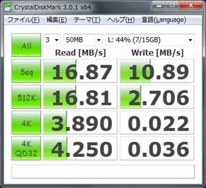 USB2.0での計測結果