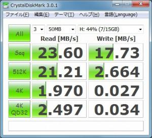 USB3.0での計測結果