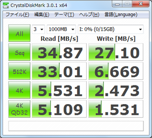 USB2.0接続時の読み書き速度 読み込み34.87MB/s、書込27.1MB/s