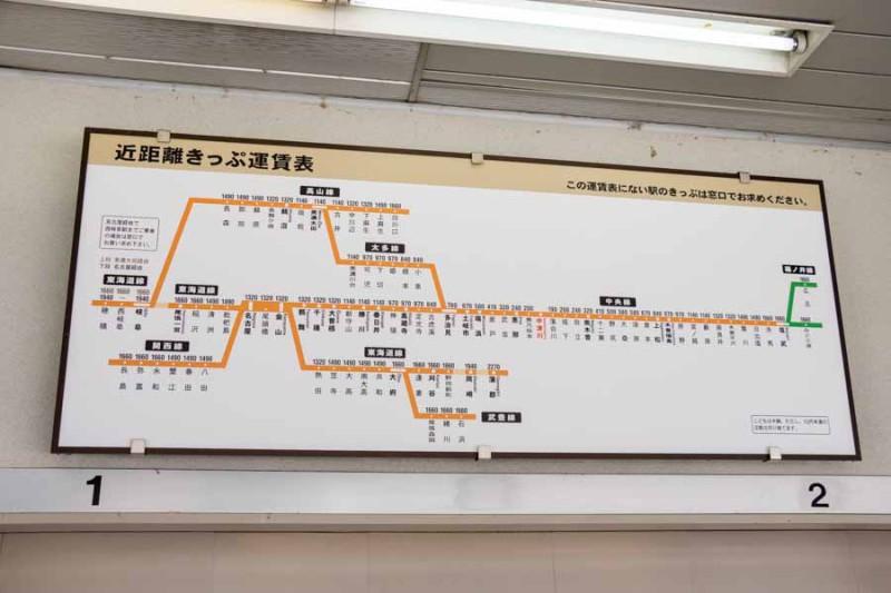 中津川駅運賃表