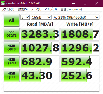 NVMeSSD-WD-Black-SN750-500GB-Benchmark