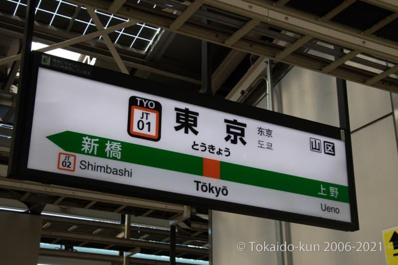 東京駅の駅名標